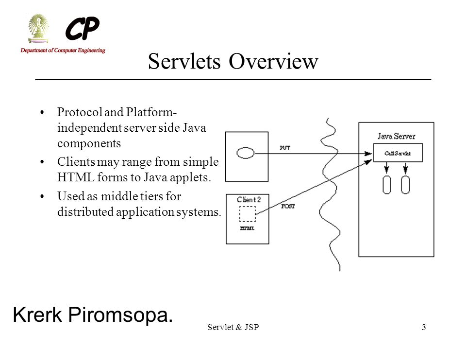 Servlets Overview Protocol and Platform-independent server side Java components. Clients may range from simple HTML forms to Java applets.