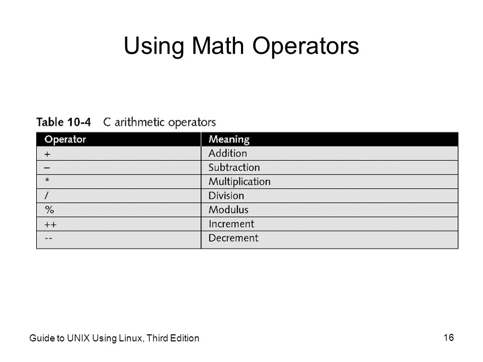 Using Math Operators Guide to UNIX Using Linux, Third Edition