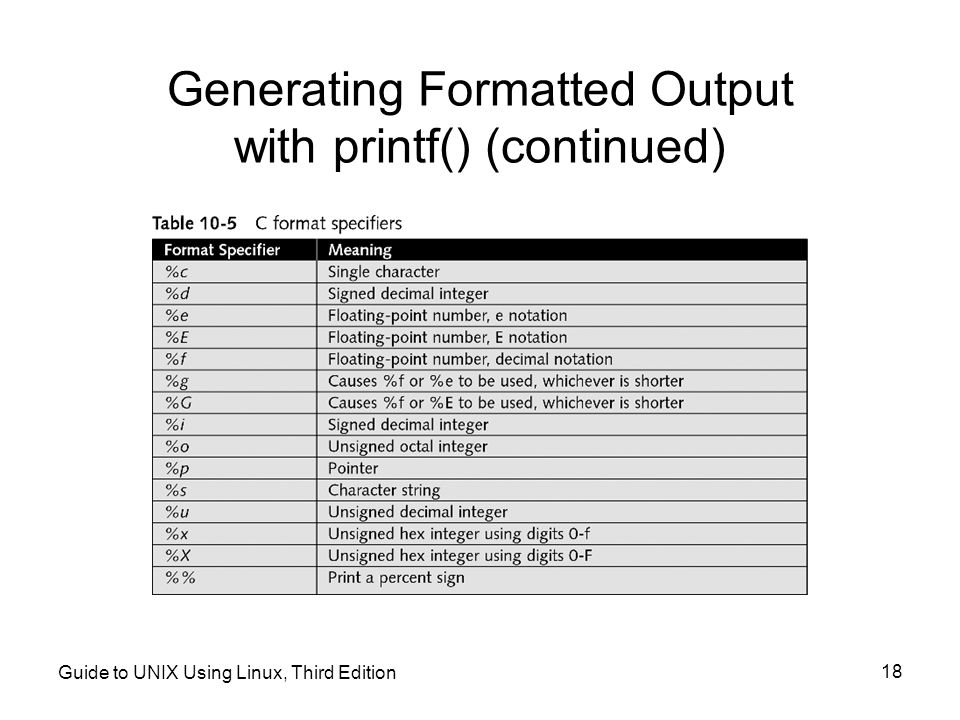 Generating Formatted Output with printf() (continued)