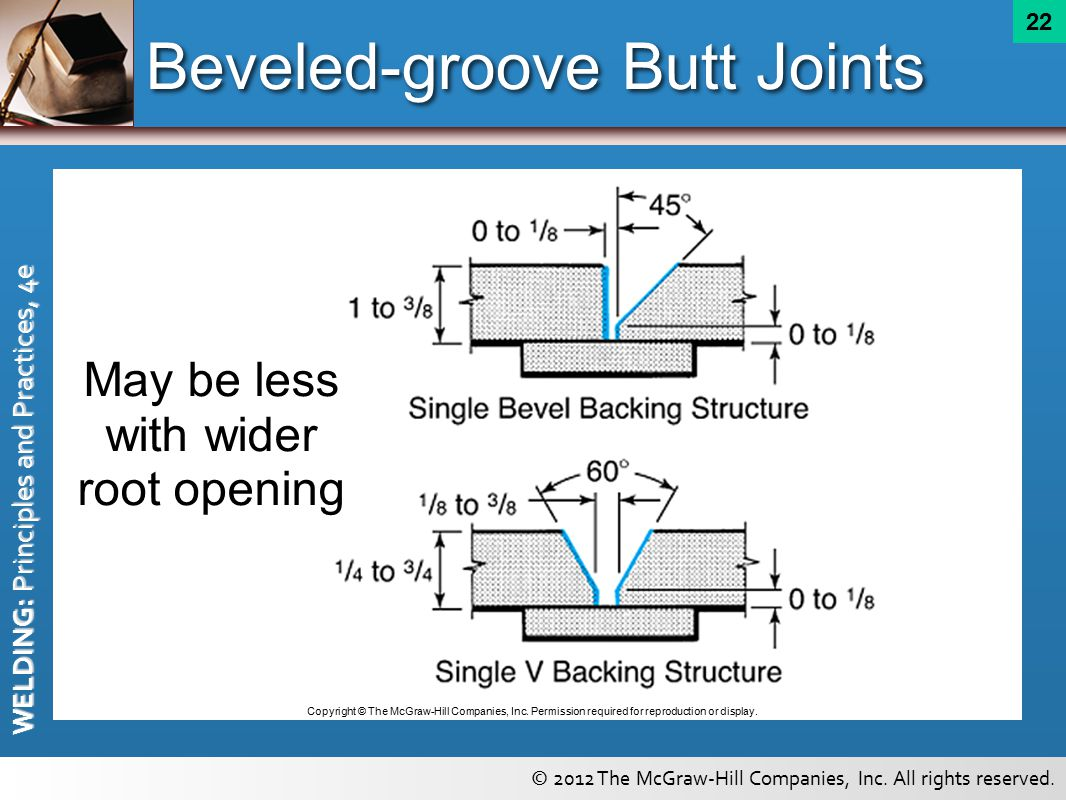 Cost U Less >> Joint Design, Testing, and Inspection - ppt download