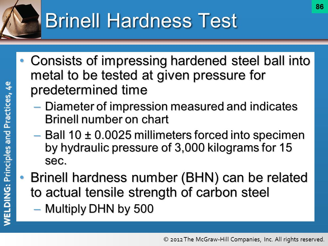 Brinell Hardness Chart Ottodeemperor