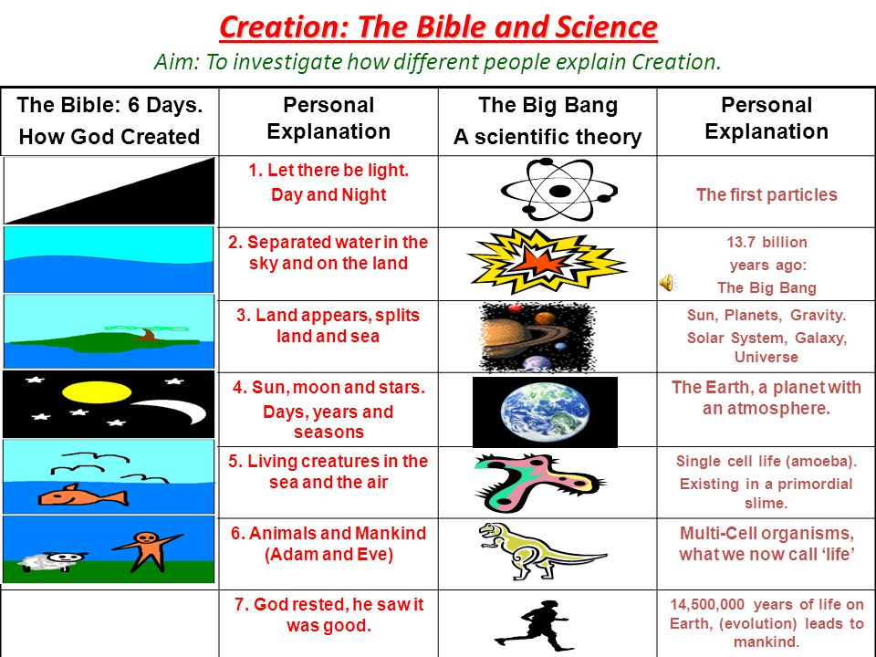 the different theories of world creation Essays research papers - different theories of the creation of the world.