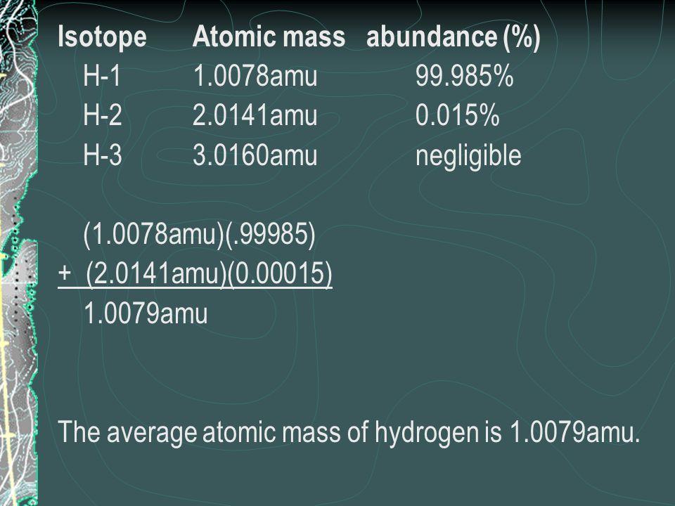 isotope atomic mass abundance - Periodic Table Hydrogen Atomic Mass