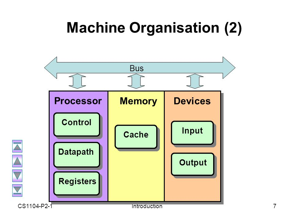 the organisation as a machine Taylor's scientific management is often called –physiological organization theory or machine theory-his associates gave a rigid machine model of organization and.