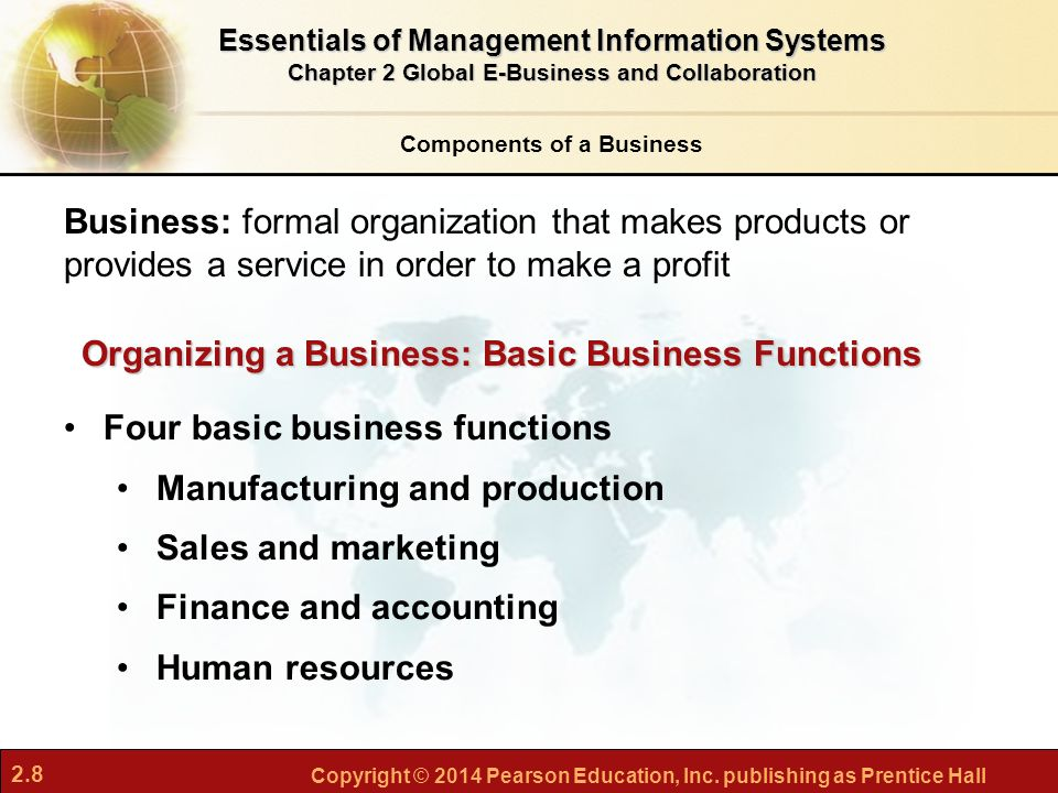how has accounting information systems impacted the business world Organization's business a successful one the world has  has included many information systems  application of it in management accounting has.