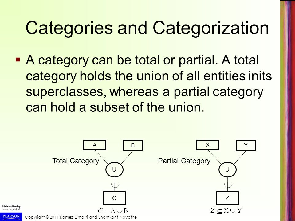 Categories and Categorization