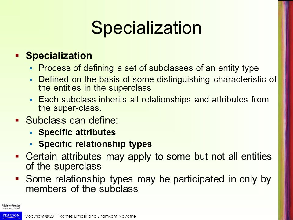 Specialization Specialization Subclass can define: