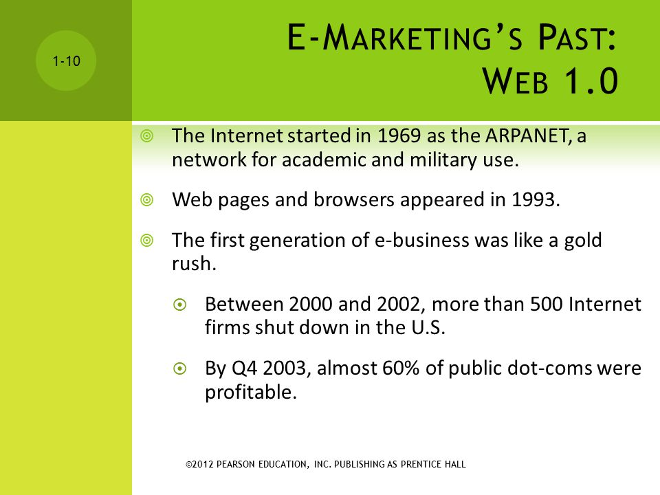 E-Marketing's Past: Web 1.0