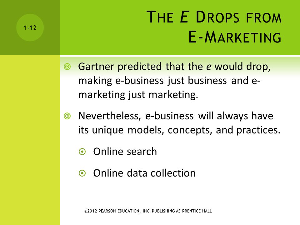 The E Drops from E-Marketing