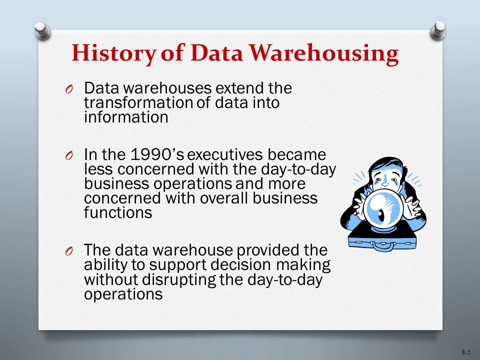 History of Data Warehousing