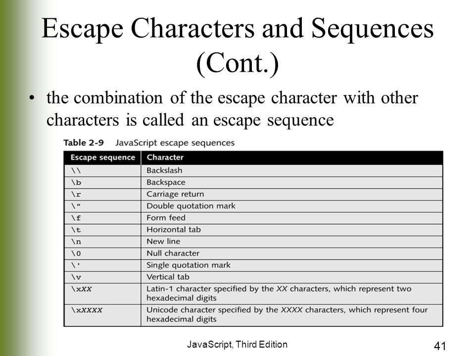 Escape Characters and Sequences (Cont.)