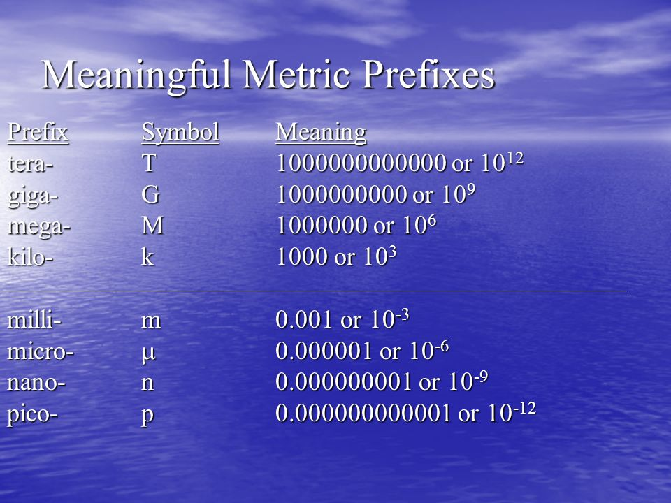 Meaningful Metric Prefixes