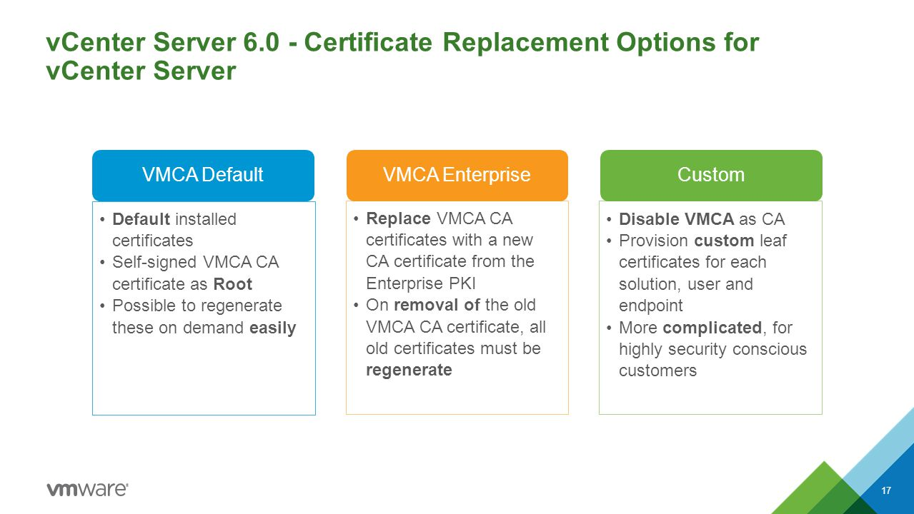Vmware vsphere 6 whats new ppt download vcenter server 60 certificate replacement options for vcenter server xflitez Image collections