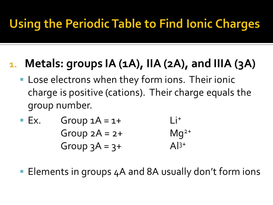 Introduction to chemicals and safety ppt download using the periodic table to find ionic charges urtaz Image collections
