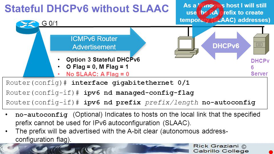 how to use ipv6 address in browser