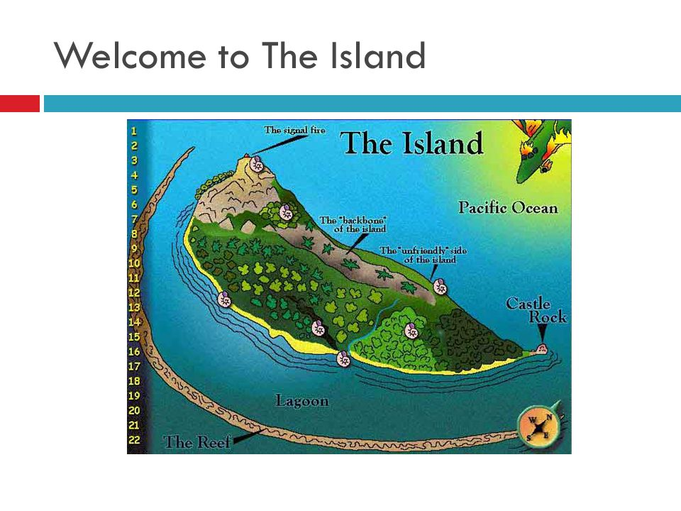 Map Of The Island In The Lord Of The Flies