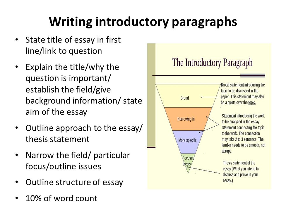 write an introduction paragraph for an essay Research, write, present | expository essay introductory paragraph key concept are you ready to write your expository essay writing an introductory paragraph.