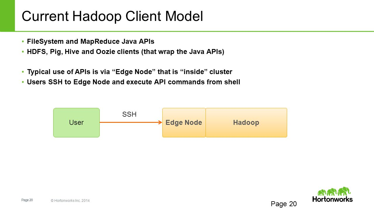setup single node hadoop cluster on This post is concerning the setup of a single node hadoop cluster on an ubuntu linux machine three primary sources of this blog are hadoop quick start guide, hadoop cluster setup and michael noll's page.