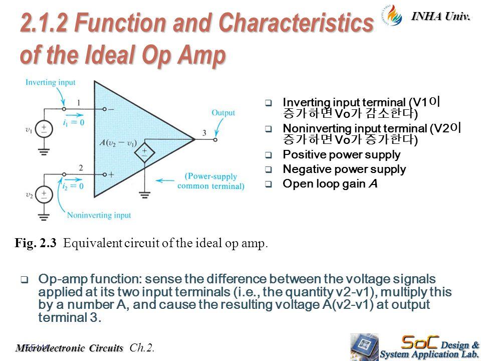 ideal op amp characteristics pdf