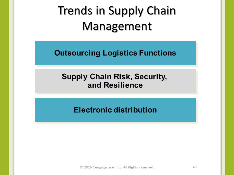supply management notes Increasingly, supply chain management is being recognized as the management   note: process sponsorship and ownership must be established to drive the.