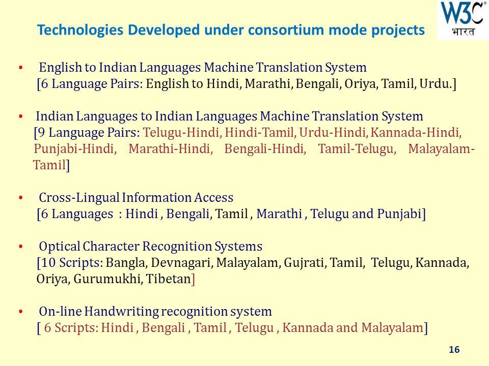 English To Malayalam Translation – likedlunch live