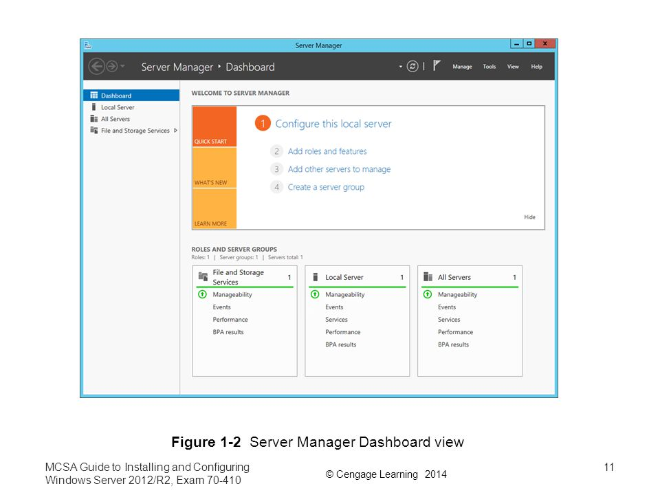 Figure 1-2 Server Manager Dashboard view