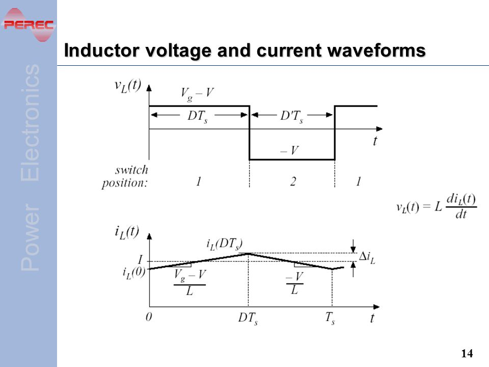 Inductor voltage and current waveforms
