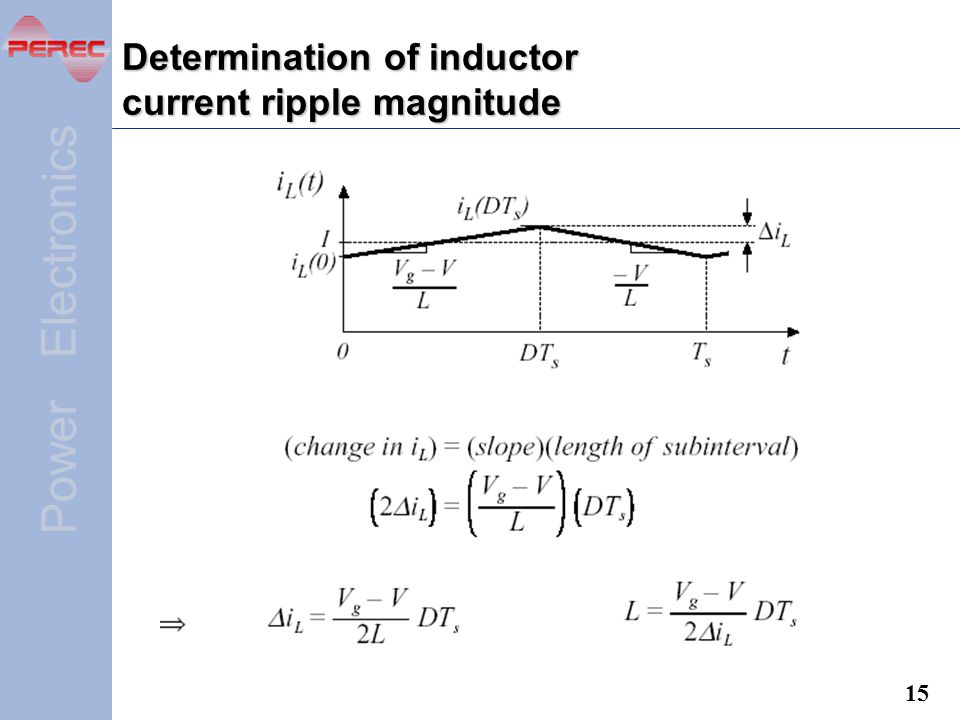 Determination of inductor current ripple magnitude