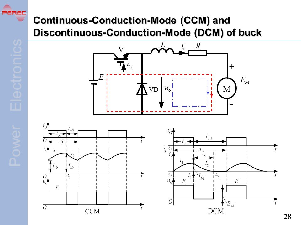 Continuous-Conduction-Mode (CCM) and Discontinuous-Conduction-Mode (DCM) of buck