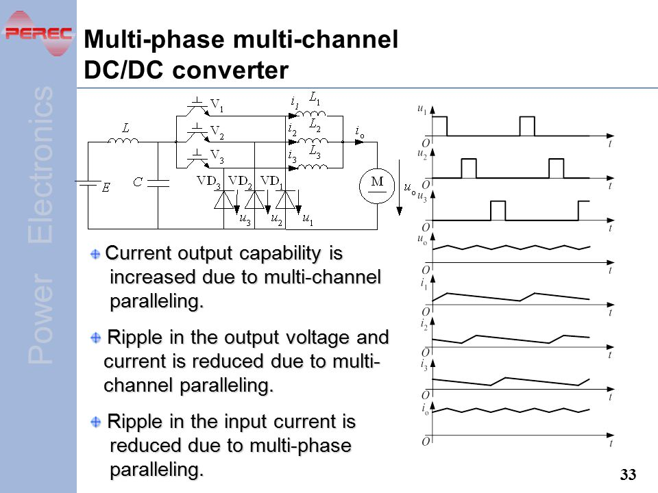 Multi-phase multi-channel DC/DC converter