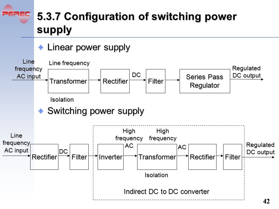 5.3.7 Configuration of switching power supply