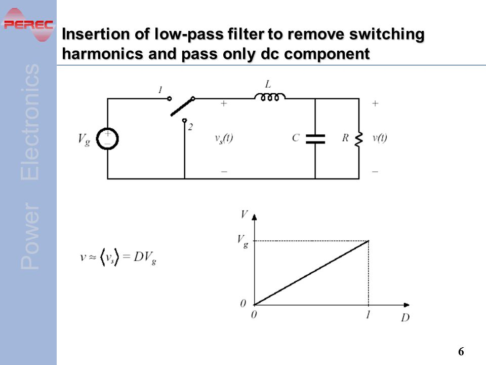 Insertion of low-pass filter to remove switching harmonics and pass only dc component