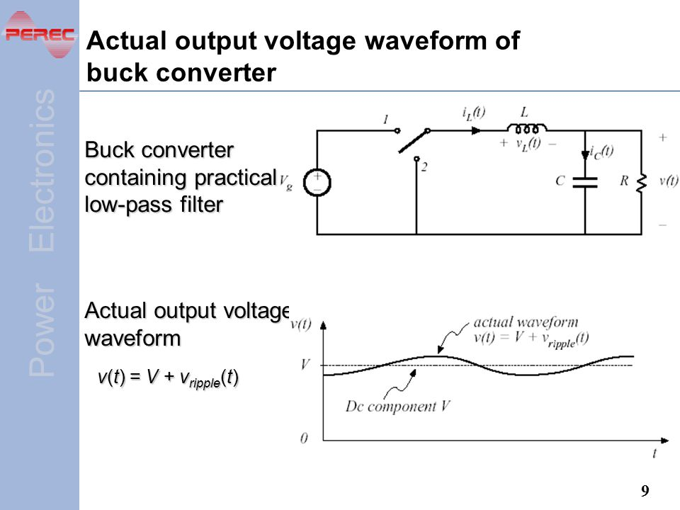 Actual output voltage waveform of buck converter