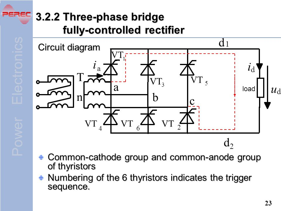 3.2.2 Three-phase bridge fully-controlled rectifier