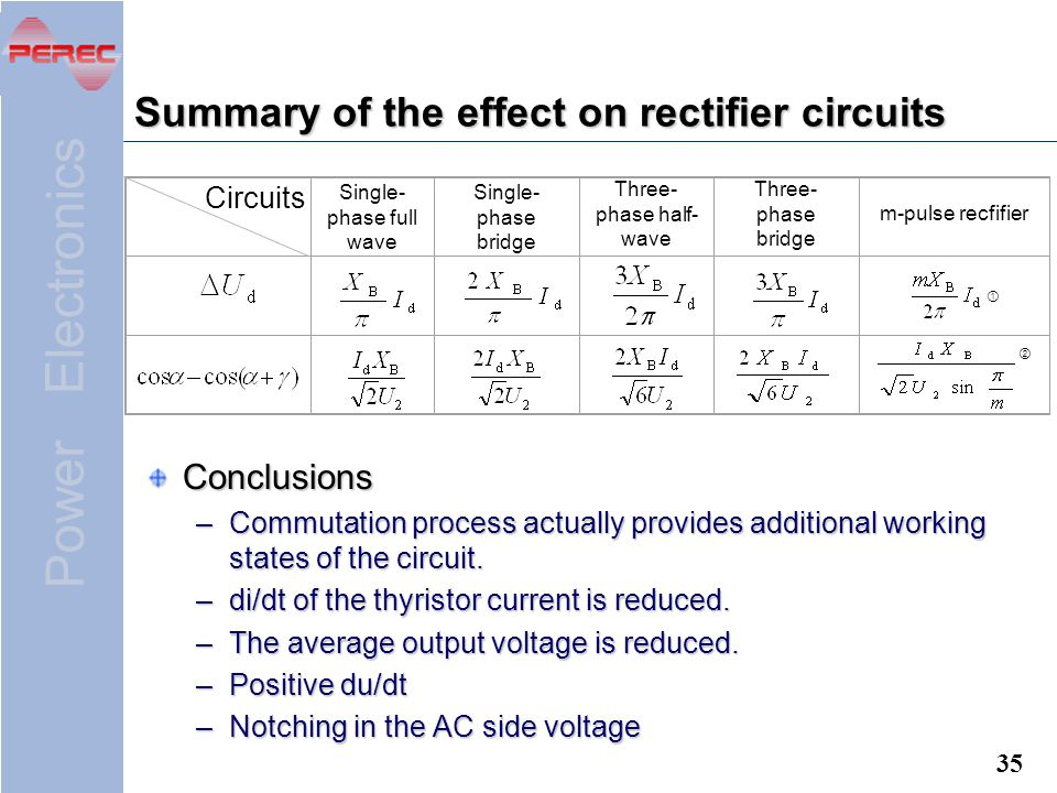 Summary of the effect on rectifier circuits