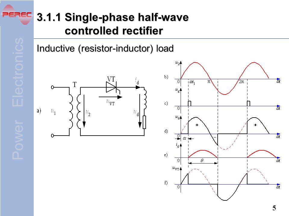 3.1.1 Single-phase half-wave controlled rectifier