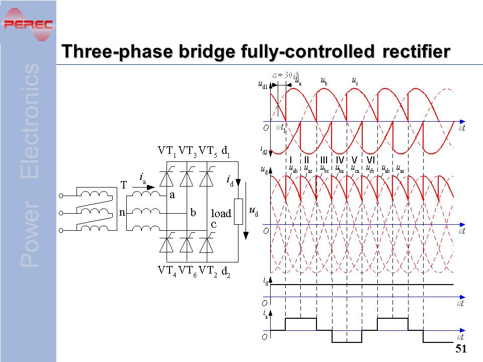 Three-phase bridge fully-controlled rectifier