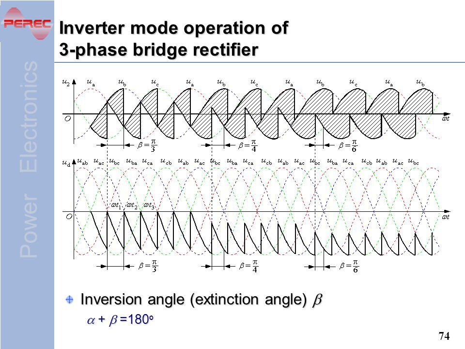 Inverter mode operation of 3-phase bridge rectifier