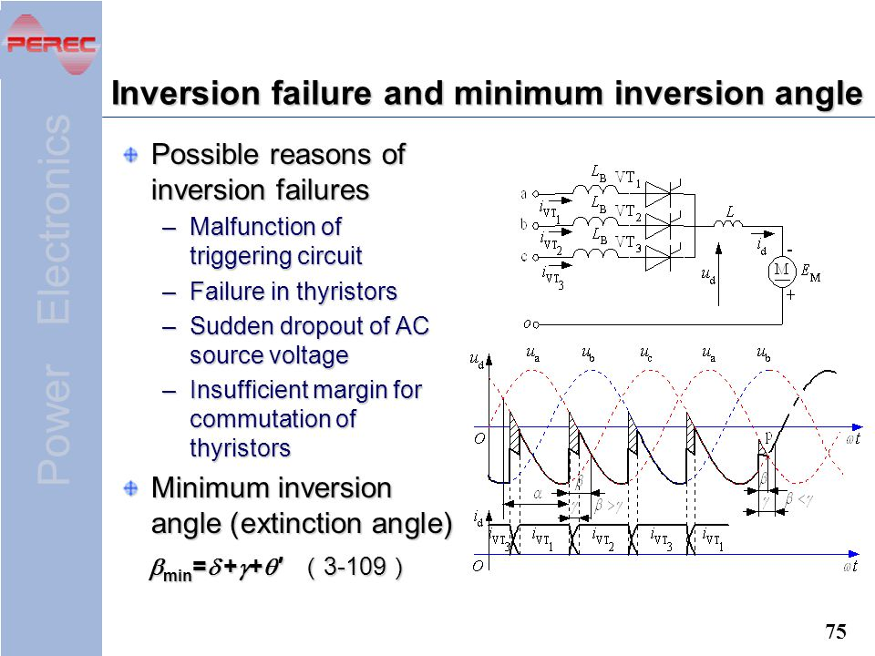 Inversion failure and minimum inversion angle
