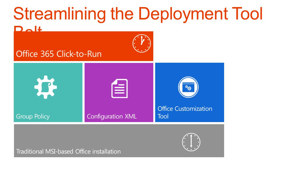 Microsoft office 365 proplus deployment for it pros ppt video online download - Office customization tool ...