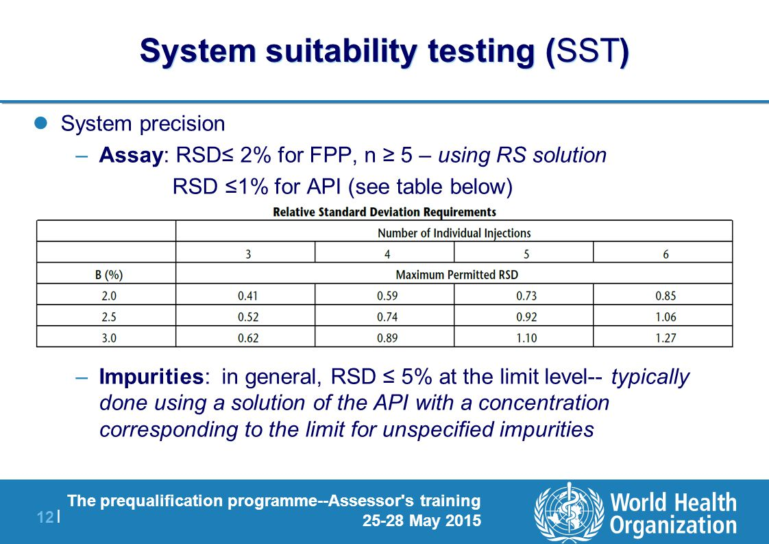 Suitability Test Coursework – 645206