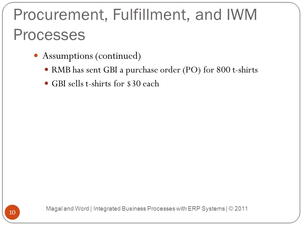 Procurement, Fulfillment, and IWM Processes