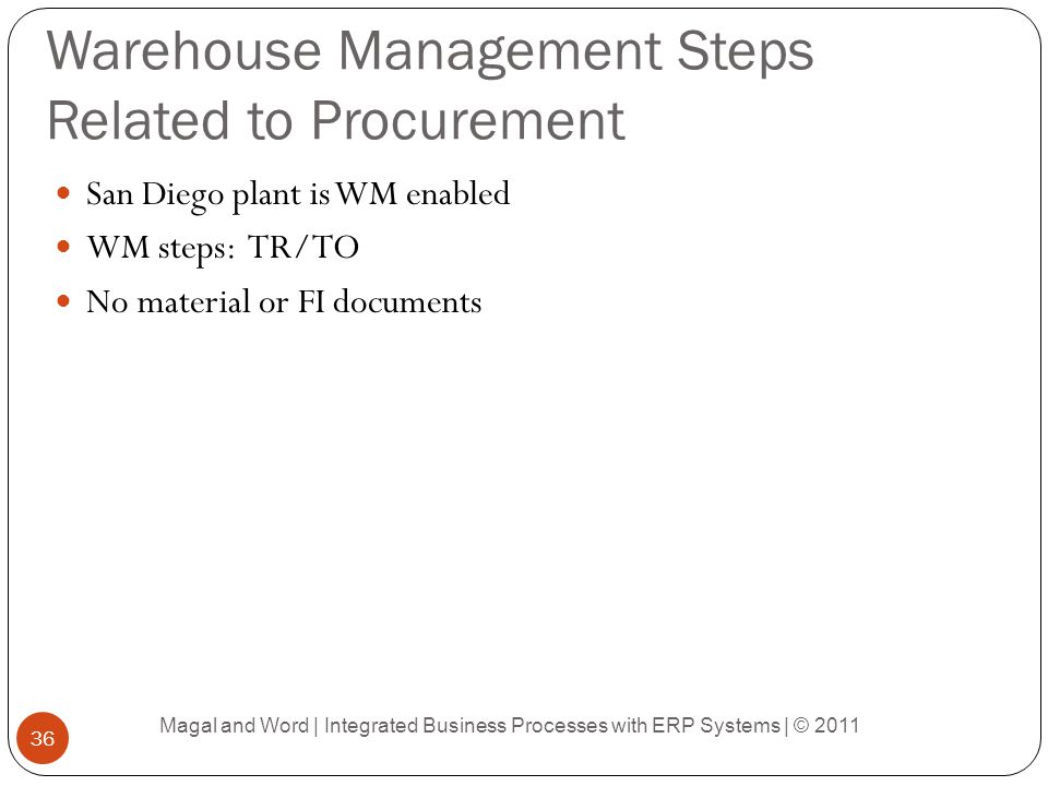 Warehouse Management Steps Related to Procurement