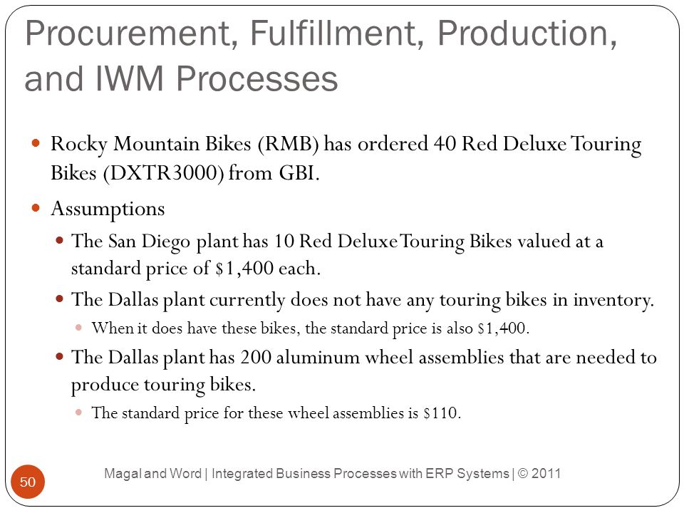 Procurement, Fulfillment, Production, and IWM Processes