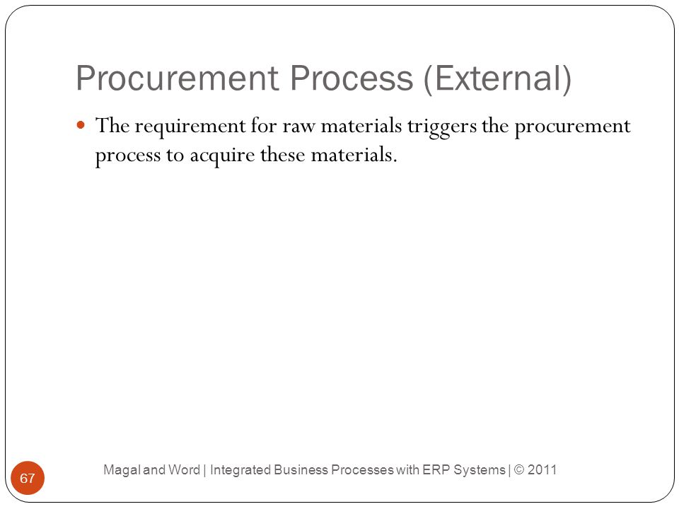 Procurement Process (External)