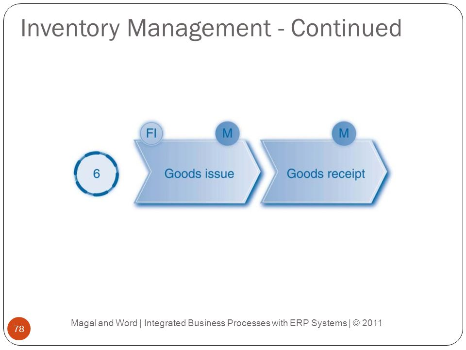 Inventory Management - Continued