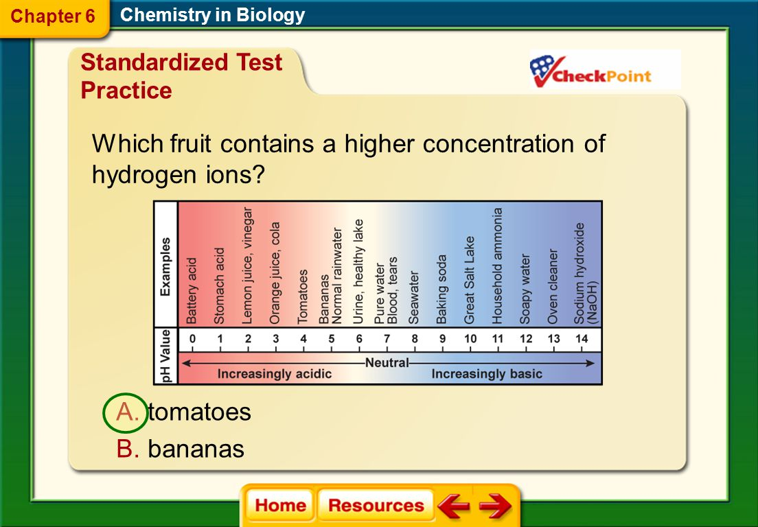 Which fruit contains a higher concentration of hydrogen ions