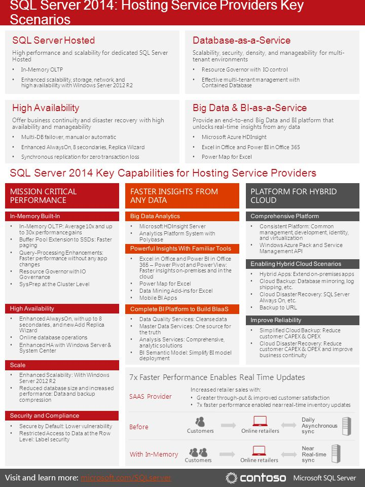 SQL Server 2014: Hosting Service Providers Key Scenarios