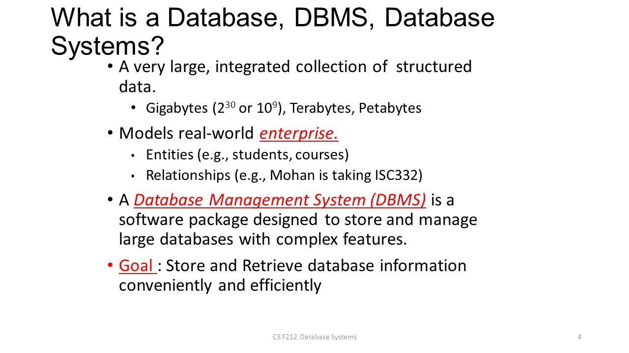 define a database and a database Comprehensive definition of database schema in various contexts, including  examples.