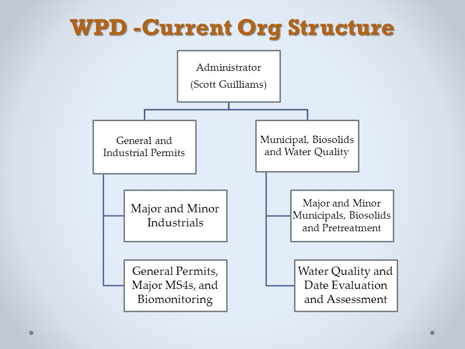 Water Quality Structures : Storm water general permits update division